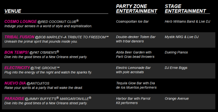 Universal CityWalk New Year's Eve 2013 party zone details