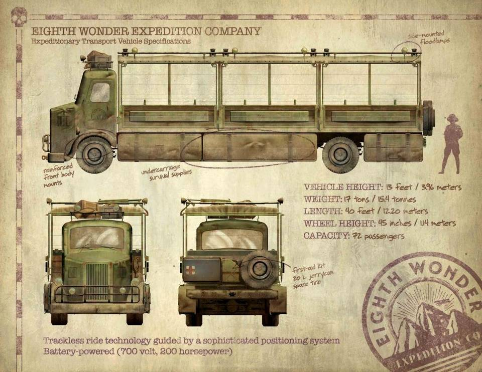 Reign of Kong Ride Vehicle Specs