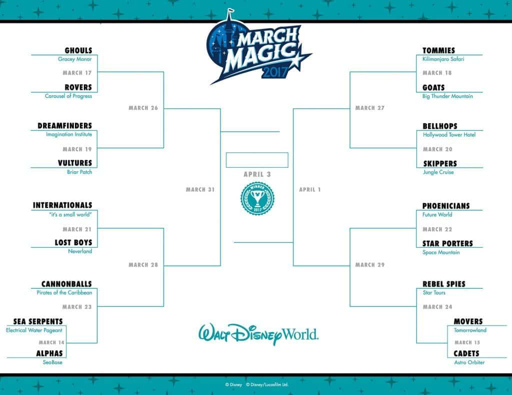 March Magic 2017 bracket
