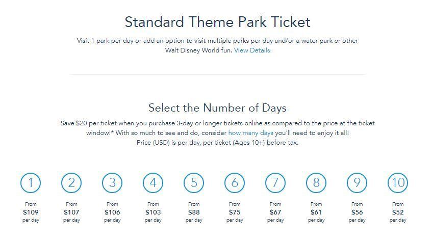 Walt Disney World ticket pricing